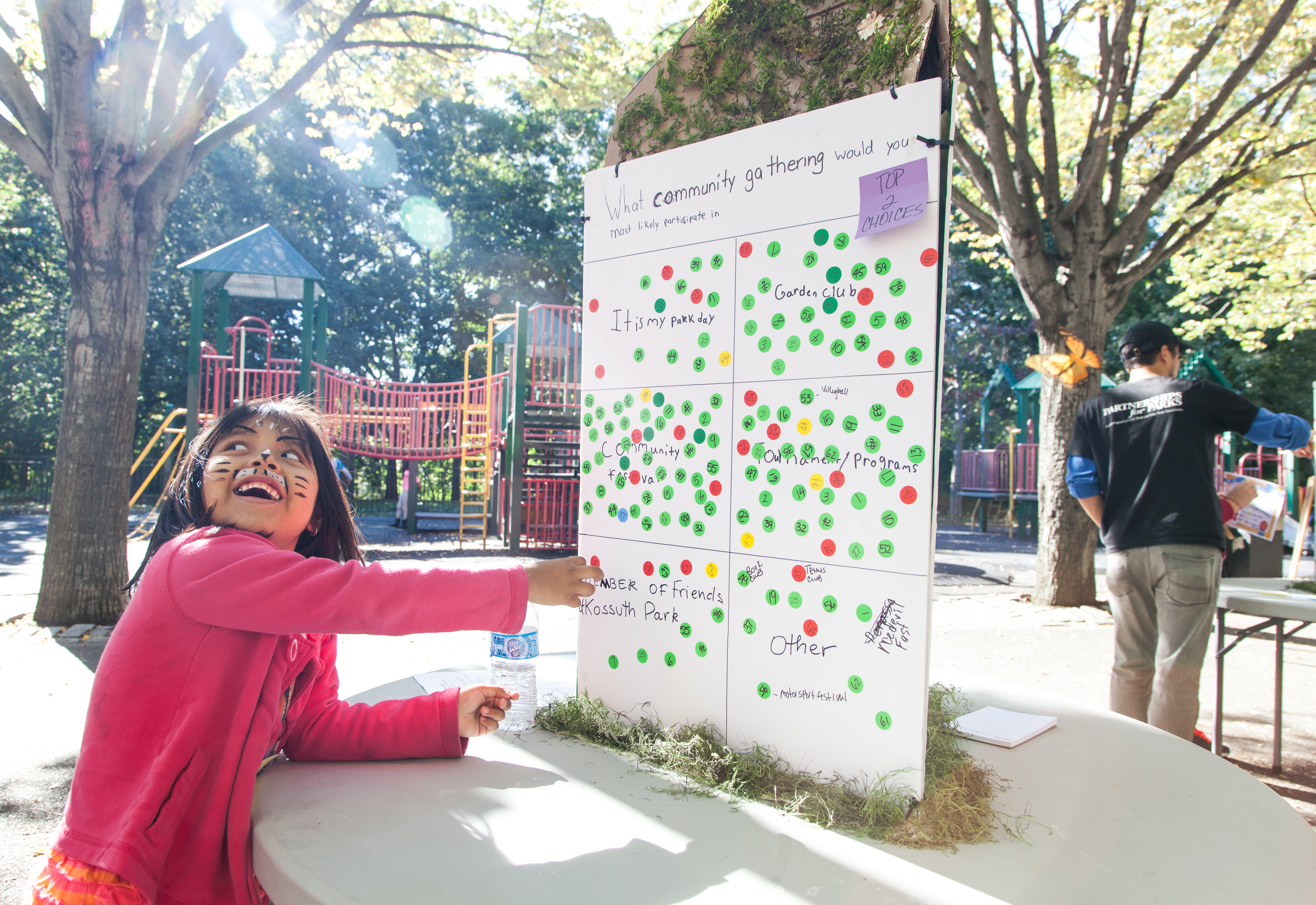 About Partnerships for Parks - City Parks Foundation